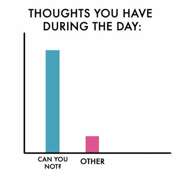 Honest Charts showcasing People Hating People