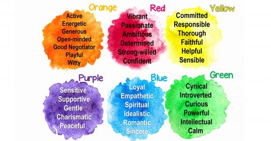 What Is The Actual Color Of Your Personality? Find Out..