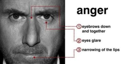 anger type